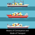 Means-of-Conveyance-and-Mode-of-Transport