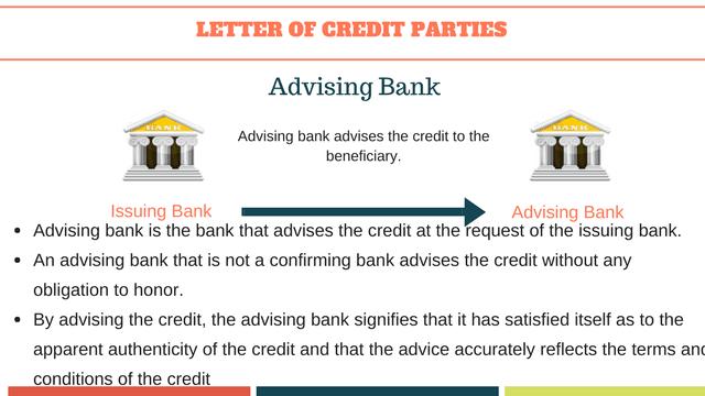 Parties to Letters of Credit   Letterofcredit biz   LC   L/C