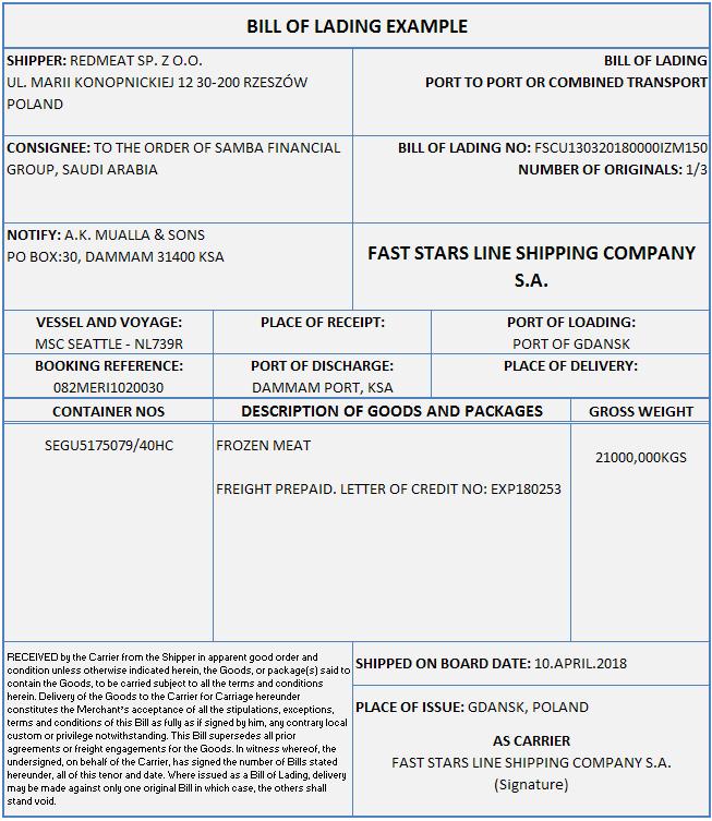 Bill of Lading   Letterofcredit biz   LC   L/C