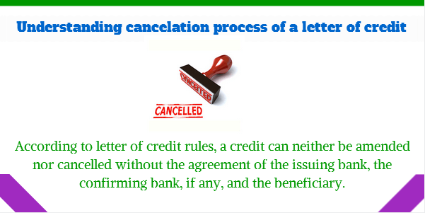 cancellation letter of credit