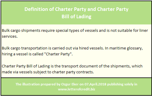 Definition of Charter Party and Charter Party Bill of Lading