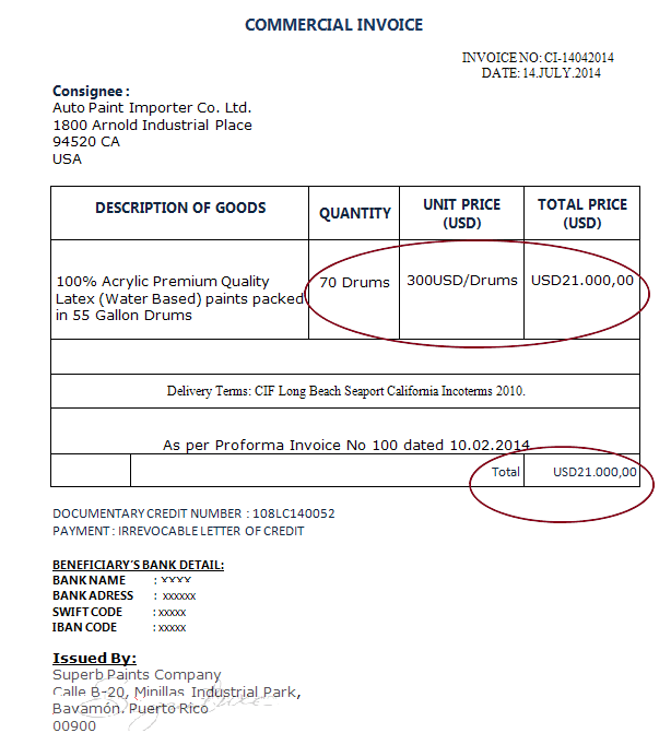short shipment discrepancy letter of credit