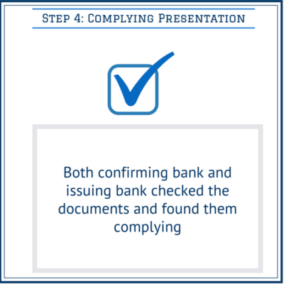 Complying presentation