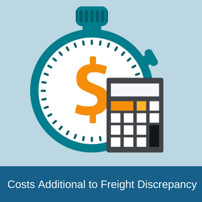 costs additional to freight