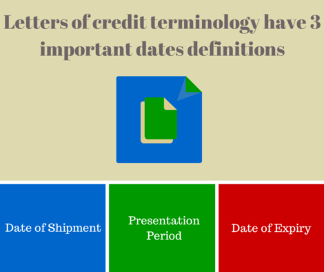 dates under letters of credit