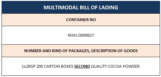 Letter of Credit Discrepancy Example: Description of Goods is Inconsistent on the Multimodal Bill of Lading