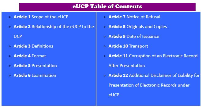 eUCP Table of Contents