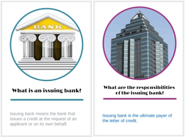 issuing bank definition and responsibilities
