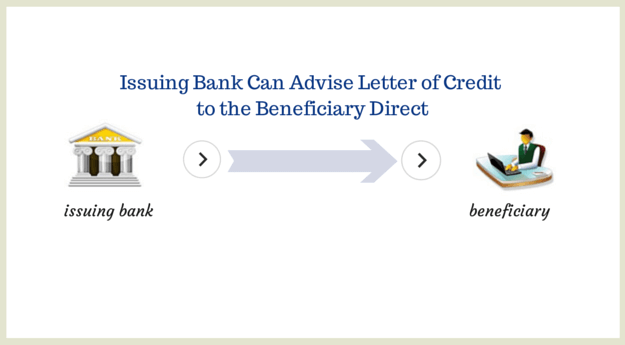 issuing bank advises the letter of credit