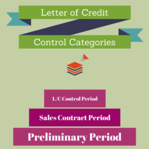 letter of credit control process