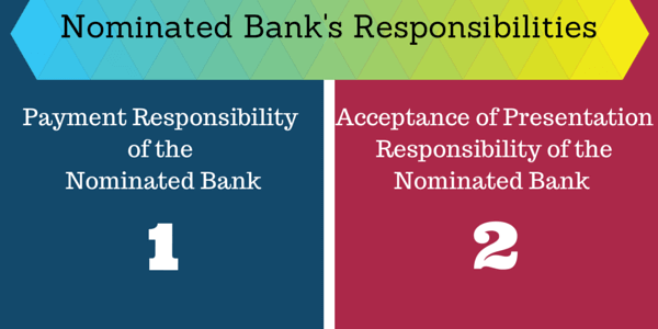 nominated bank's responsibilities