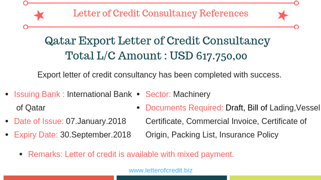 Qatar Export Letter of Credit Consultancy | Letterofcredit
