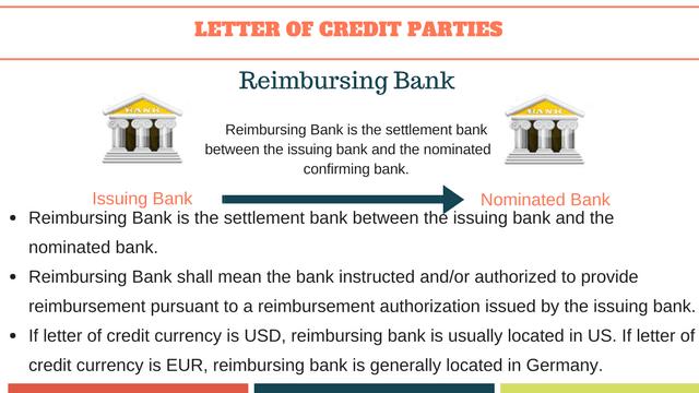reimbursing bank