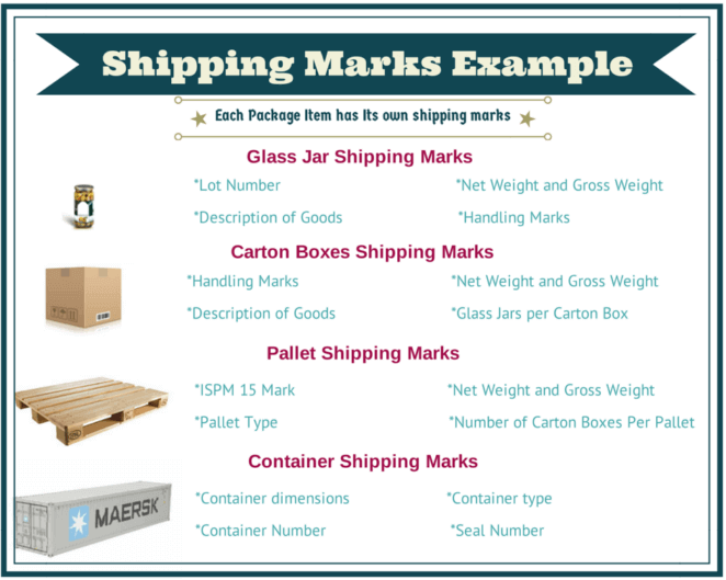 Shipping Marks Example