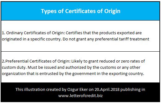 types of certificates of origin